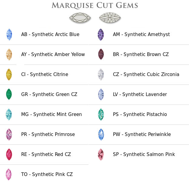 Marquise gem chart