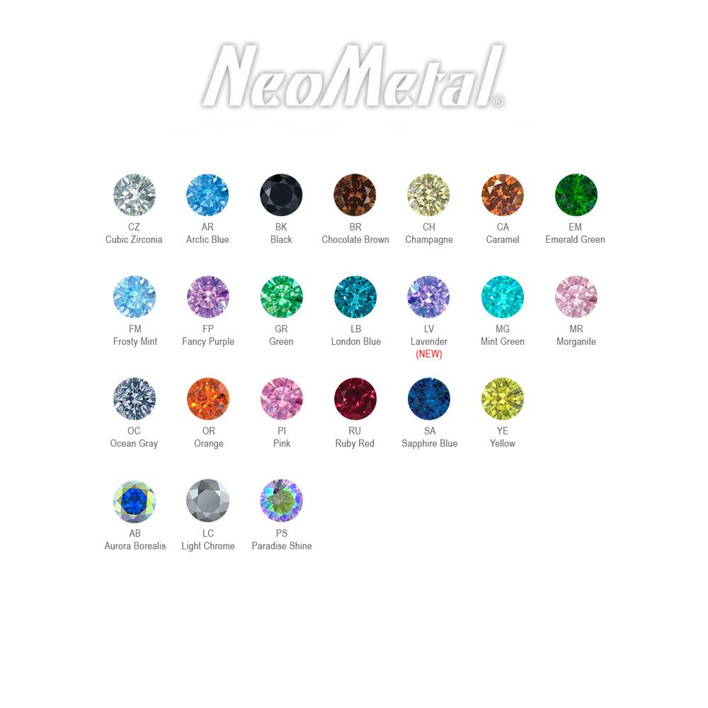 Neometal faceted gem chart