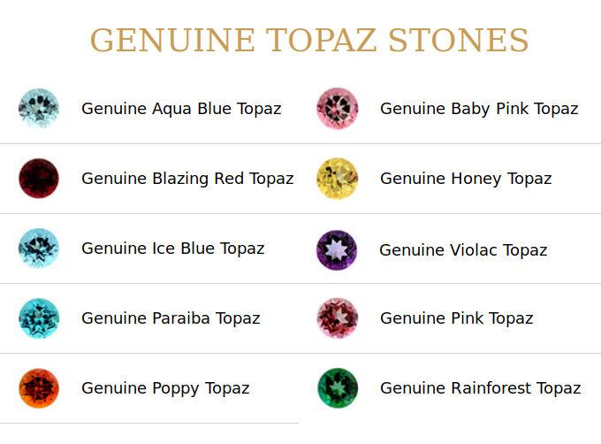 Genuine topaz chart
