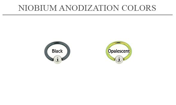 Niobium color chart