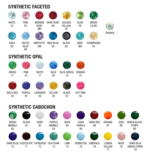 Gem color chart