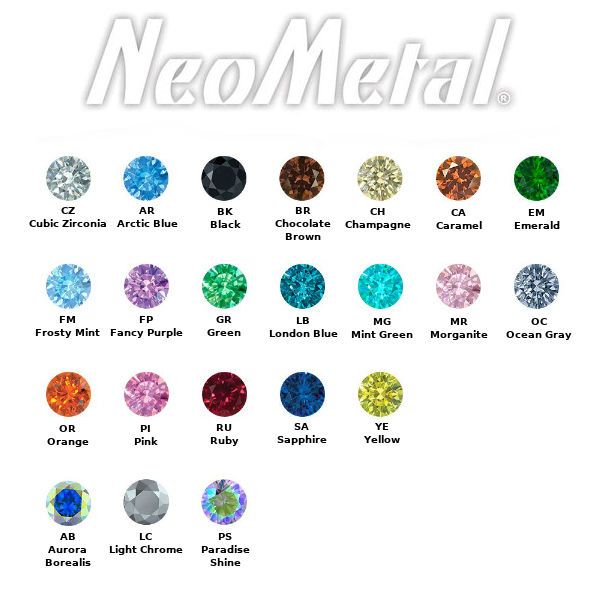 Neometal faceted gem chart