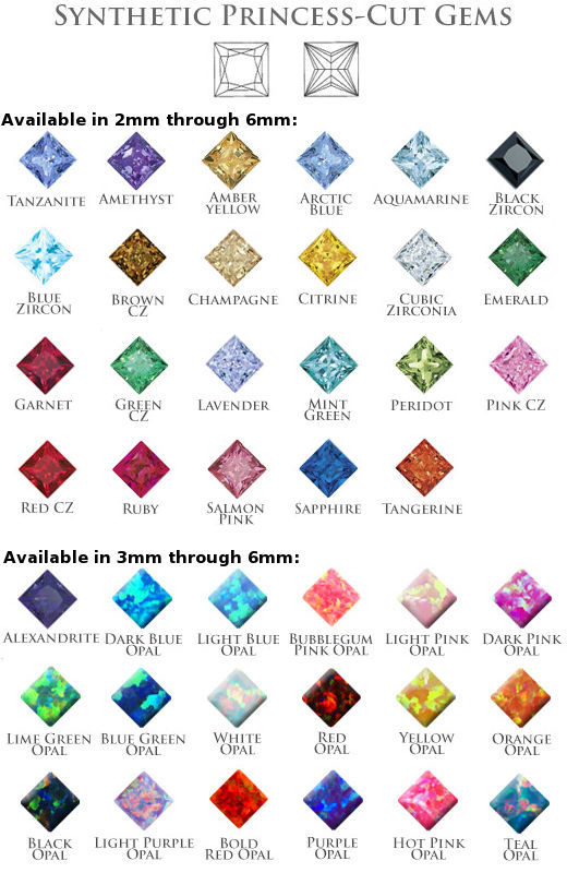 Princess cut gem chart